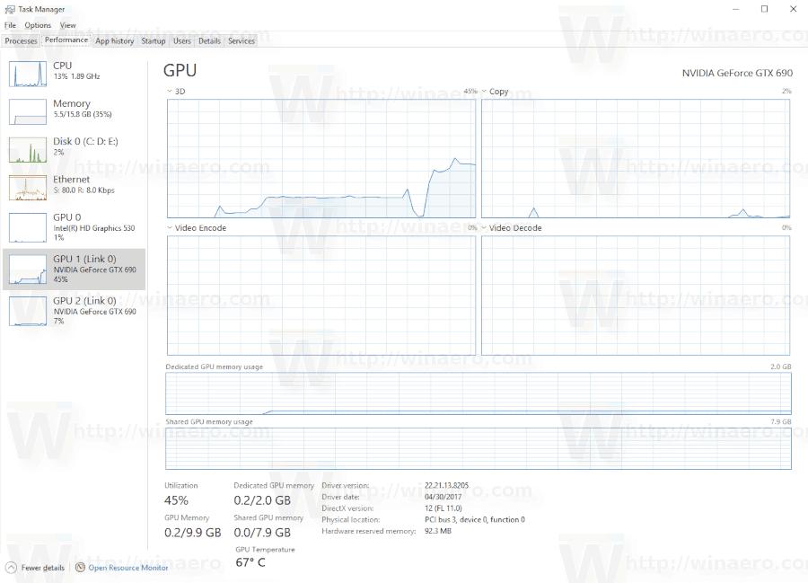 La Temperatura de la GPU En el Administrador de Tareas En Windows 10
