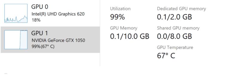 El Administrador de tareas de las Temperaturas de la GPU