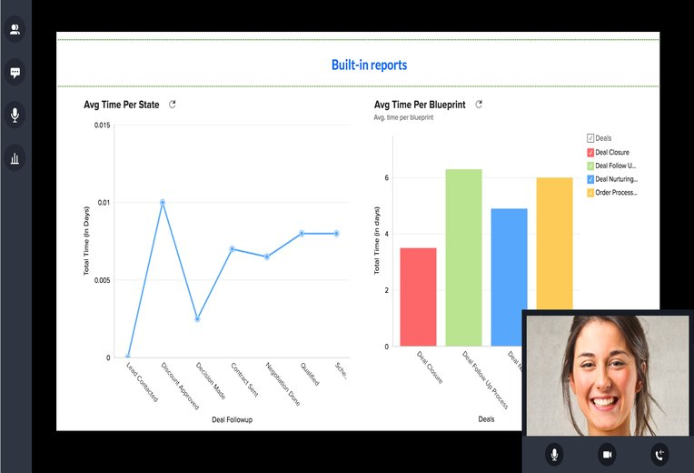 Zoho Meeting Linux video conferencing software